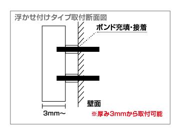 カルプ文字事例