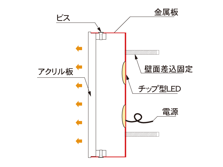 縁なし金属チャンネル文字断面図