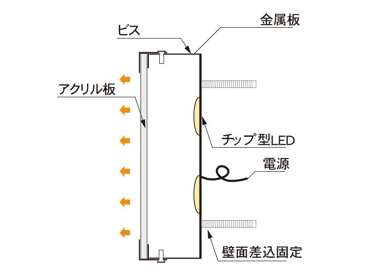 縁あり金属チャンネル文字断面図