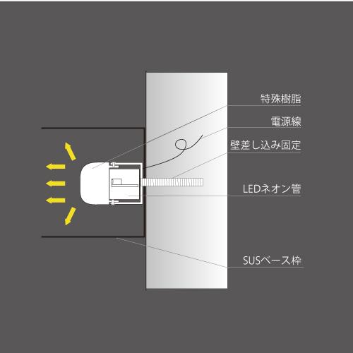 LEDネオン風チャンネル文字(ダブルライン)