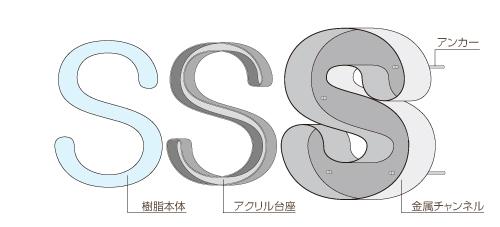 LEDネオン風チャンネル文字(ベース付き)